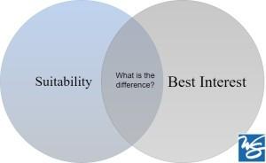 Suitablity vs. Best Interest (2)