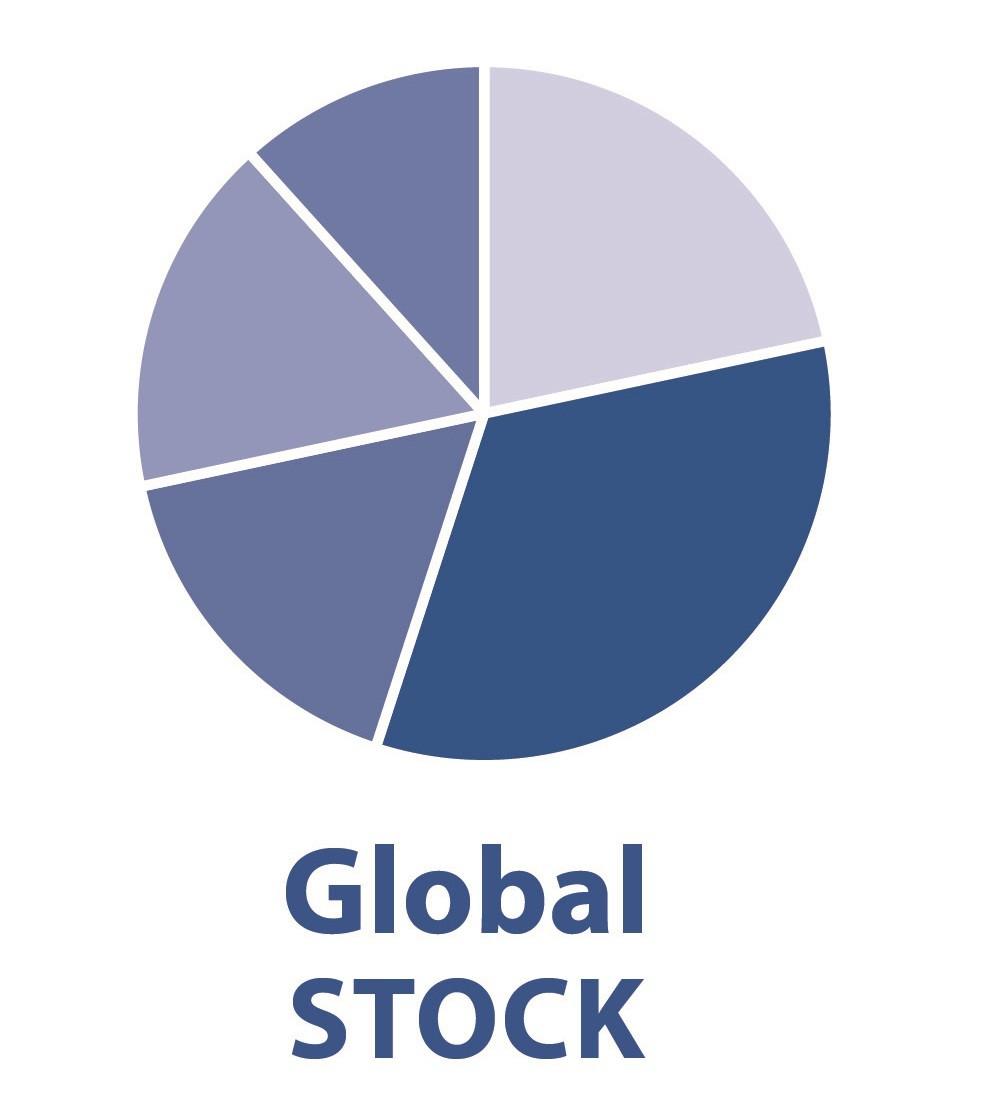 global stock